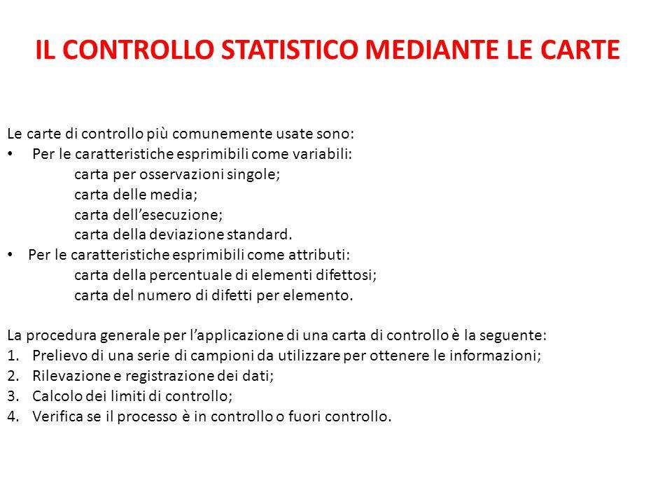 IL CONTROLLO STATISTICO MEDIANTE LE CARTE Le carte di controllo più comunemente usate sono: Per le caratteristiche esprimibili come variabili: carta p