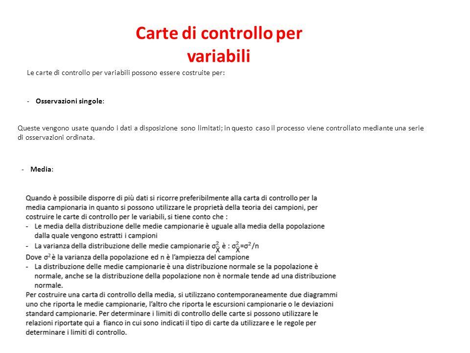 Carte di controllo per variabili Le carte di controllo per variabili possono essere costruite per: -Osservazioni singole: Queste vengono usate quando