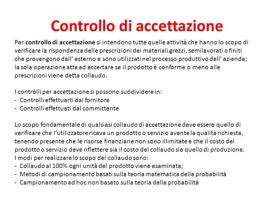 Controllo di accettazione Per controllo di accettazione si intendono tutte quelle attività che hanno lo scopo di verificare la rispondenza delle presc