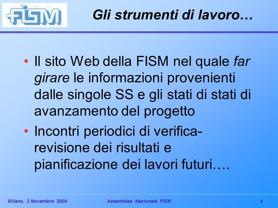 4Milano, 3 Novembre 2004Assemblea Nazionale FISM Gli strumenti di lavoro… Il sito Web della FISM nel quale far girare le informazioni provenienti dall