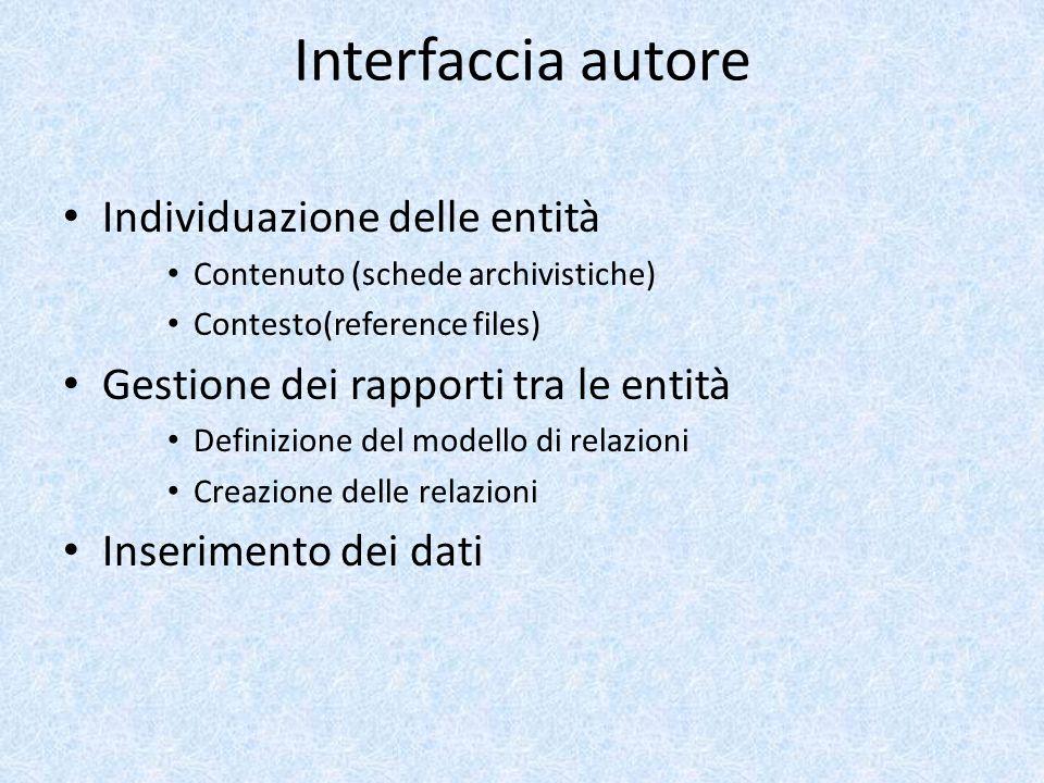 Interfaccia autore Individuazione delle entità Contenuto (schede archivistiche) Contesto(reference files) Gestione dei rapporti tra le entità Definizione del modello di relazioni Creazione delle relazioni Inserimento dei dati