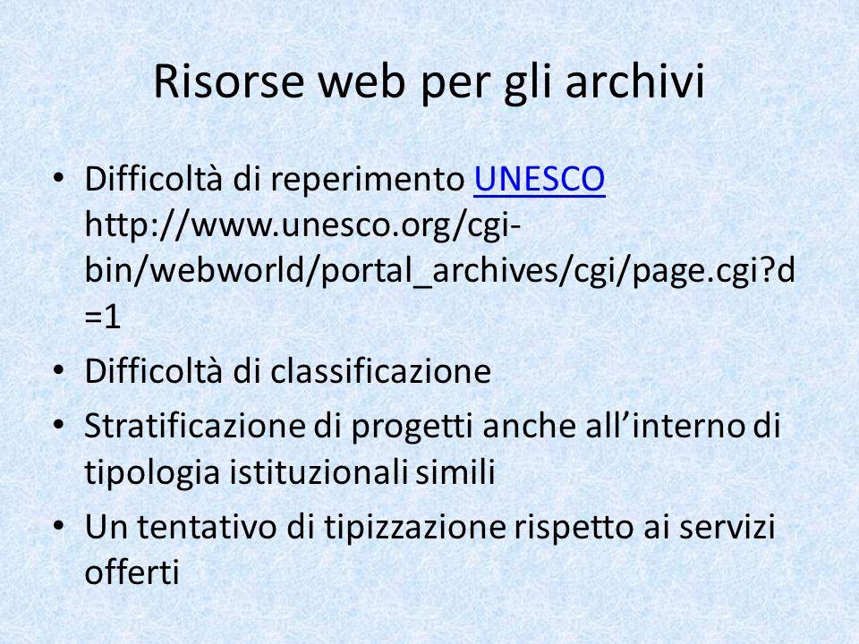 Risorse web per gli archivi Difficoltà di reperimento UNESCO http://www.unesco.org/cgi- bin/webworld/portal_archives/cgi/page.cgi?d =1UNESCO Difficoltà di classificazione Stratificazione di progetti anche all'interno di tipologia istituzionali simili Un tentativo di tipizzazione rispetto ai servizi offerti