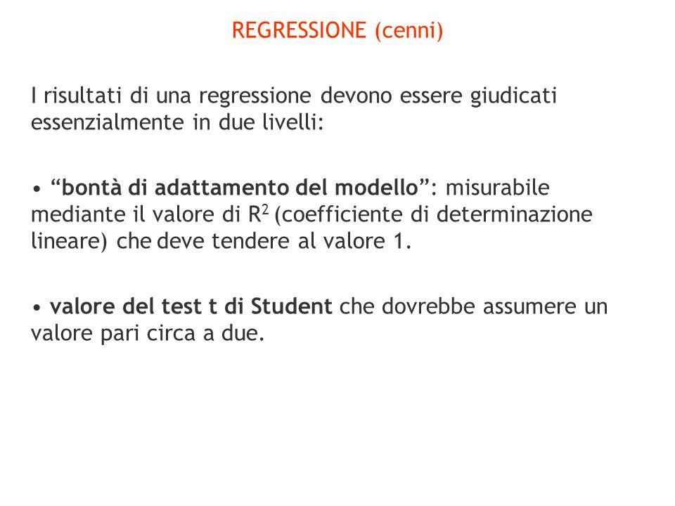 """REGRESSIONE (cenni) I risultati di una regressione devono essere giudicati essenzialmente in due livelli: """"bontà di adattamento del modello"""": misurabi"""