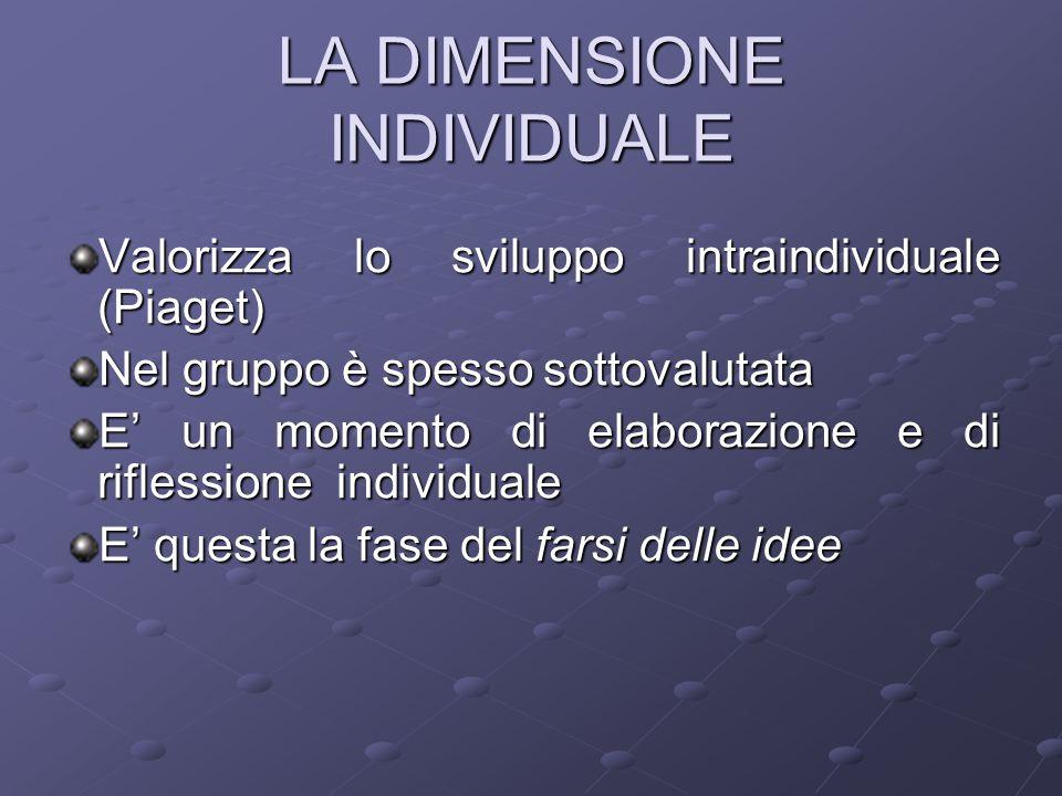 LA DIMENSIONE INDIVIDUALE Valorizza lo sviluppo intraindividuale (Piaget) Nel gruppo è spesso sottovalutata E' un momento di elaborazione e di rifless