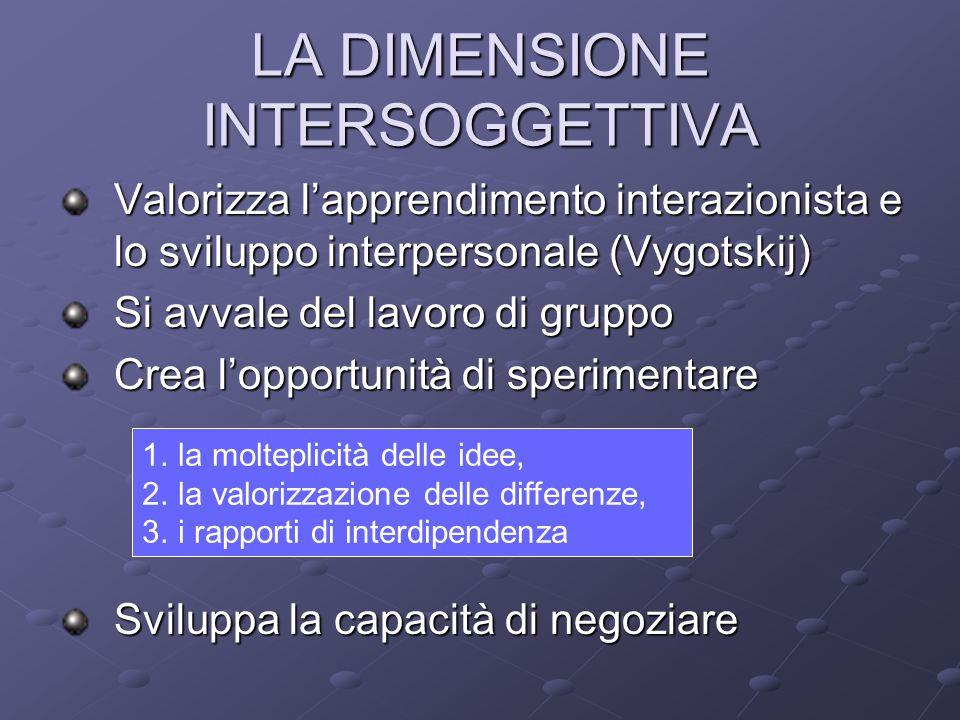 LA DIMENSIONE INTERSOGGETTIVA Valorizza l'apprendimento interazionista e lo sviluppo interpersonale (Vygotskij) Si avvale del lavoro di gruppo Crea l'