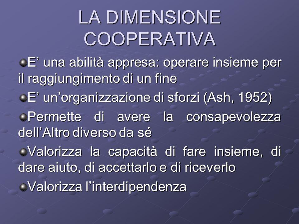 LA DIMENSIONE COOPERATIVA E' una abilità appresa: operare insieme per il raggiungimento di un fine E' un'organizzazione di sforzi (Ash, 1952) Permette