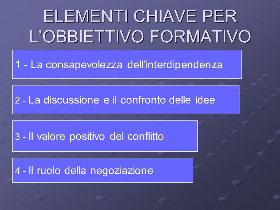 ELEMENTI CHIAVE PER L'OBBIETTIVO FORMATIVO 1 - La consapevolezza dell'interdipendenza 2 - La discussione e il confronto delle idee 3 - Il valore posit