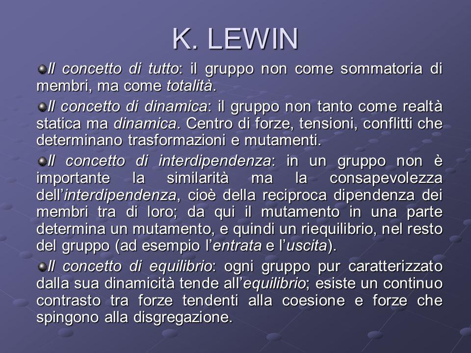 K. LEWIN Il concetto di tutto: il gruppo non come sommatoria di membri, ma come totalità. Il concetto di dinamica: il gruppo non tanto come realtà sta