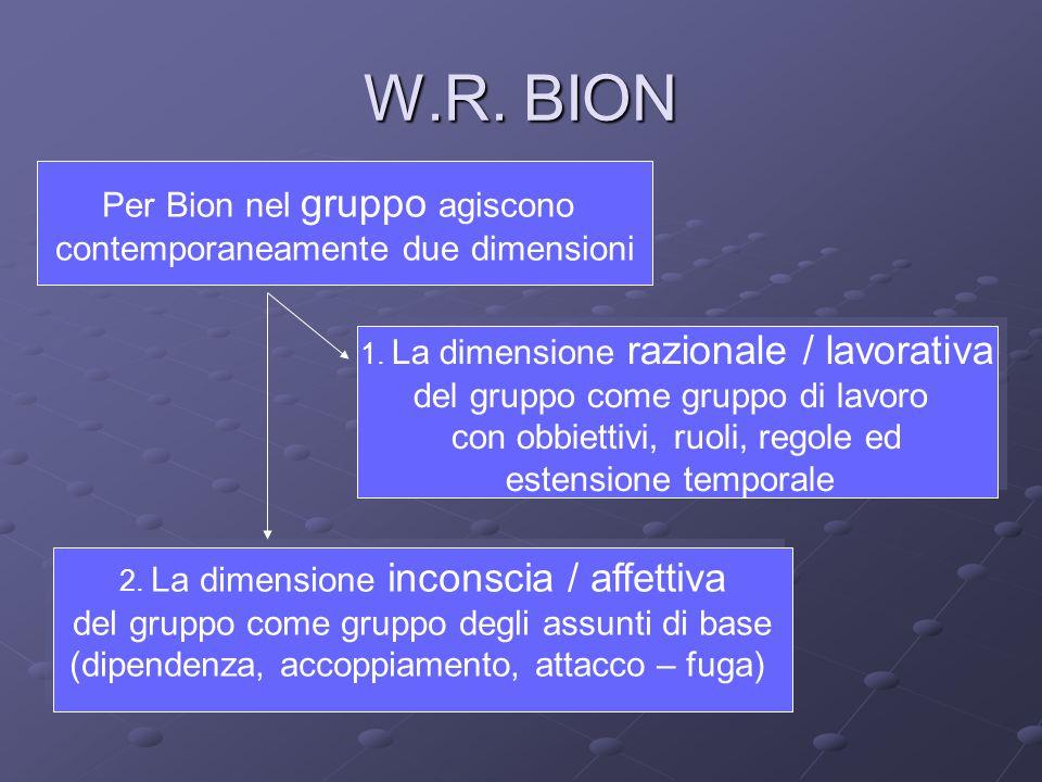 W.R. BION Per Bion nel gruppo agiscono contemporaneamente due dimensioni 1. La dimensione razionale / lavorativa del gruppo come gruppo di lavoro con