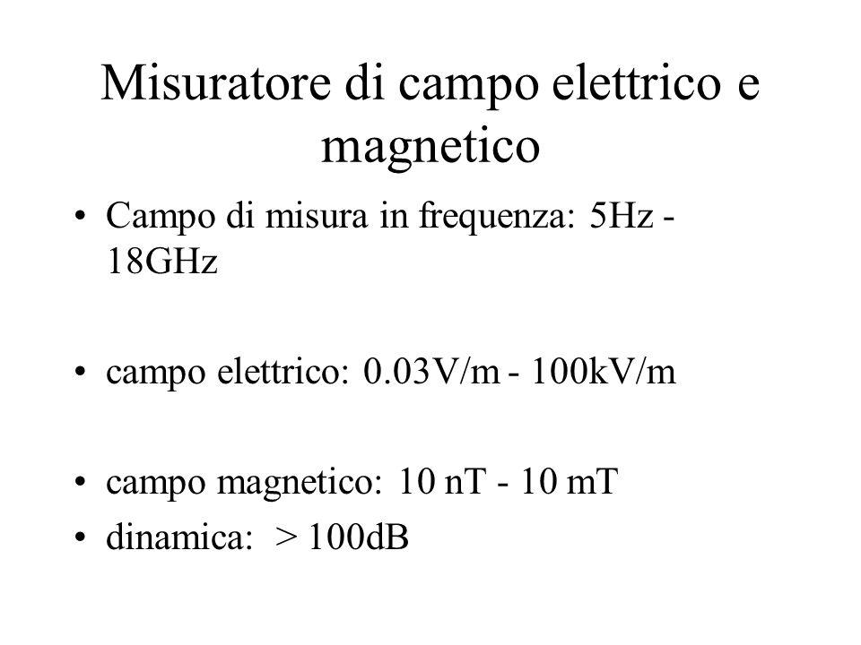 Misuratore di campo elettrico e magnetico Campo di misura in frequenza: 5Hz - 18GHz campo elettrico: 0.03V/m - 100kV/m campo magnetico: 10 nT - 10 mT