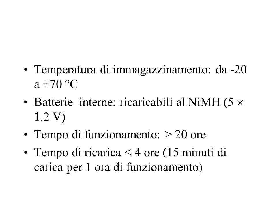 Temperatura di immagazzinamento: da -20 a +70 °C Batterie interne: ricaricabili al NiMH (5  1.2 V) Tempo di funzionamento: > 20 ore Tempo di ricarica