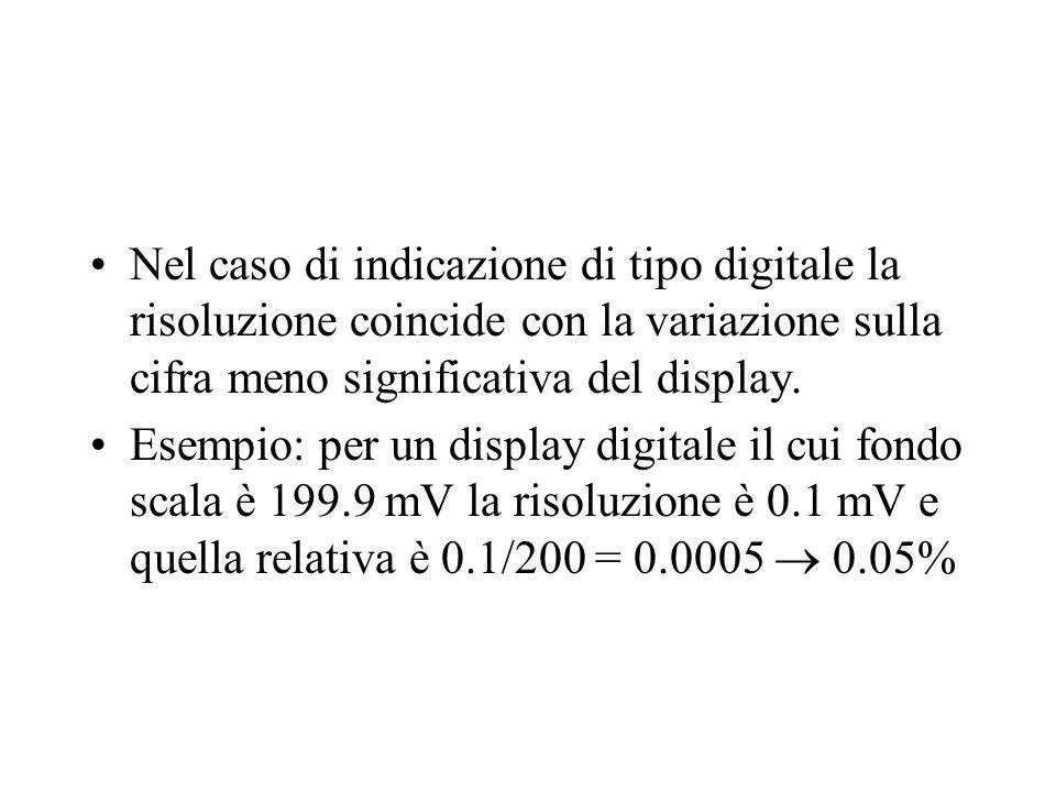 Nel caso di indicazione di tipo digitale la risoluzione coincide con la variazione sulla cifra meno significativa del display. Esempio: per un display