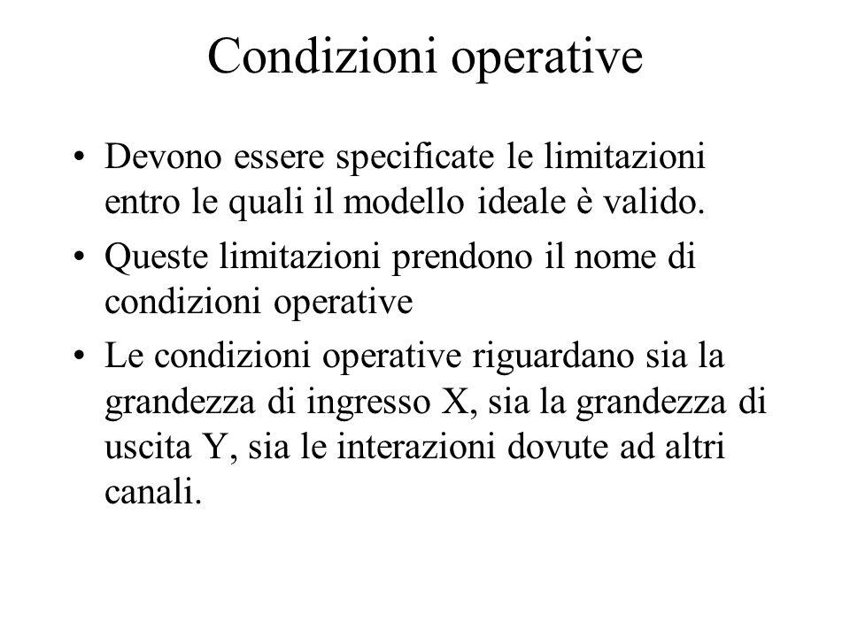 Condizioni operative Devono essere specificate le limitazioni entro le quali il modello ideale è valido. Queste limitazioni prendono il nome di condiz