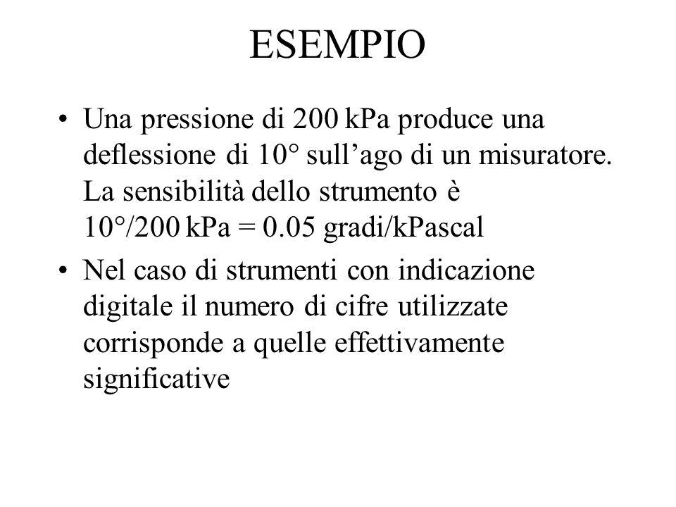 ESEMPIO Una pressione di 200 kPa produce una deflessione di 10° sull'ago di un misuratore. La sensibilità dello strumento è 10°/200 kPa = 0.05 gradi/k