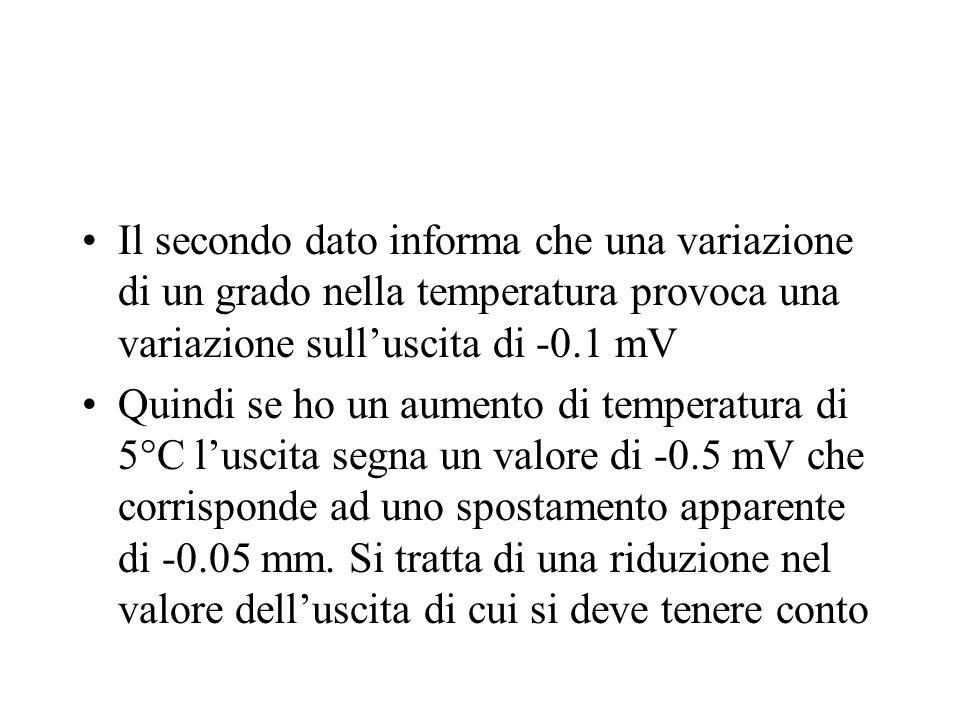 Il secondo dato informa che una variazione di un grado nella temperatura provoca una variazione sull'uscita di -0.1 mV Quindi se ho un aumento di temp