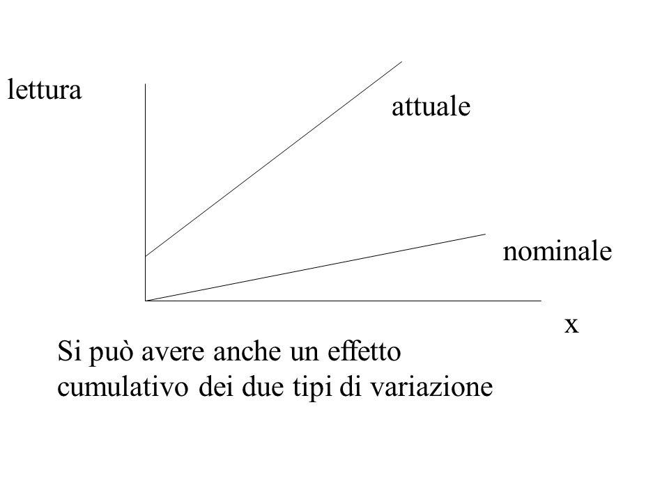 attuale nominale x lettura Si può avere anche un effetto cumulativo dei due tipi di variazione