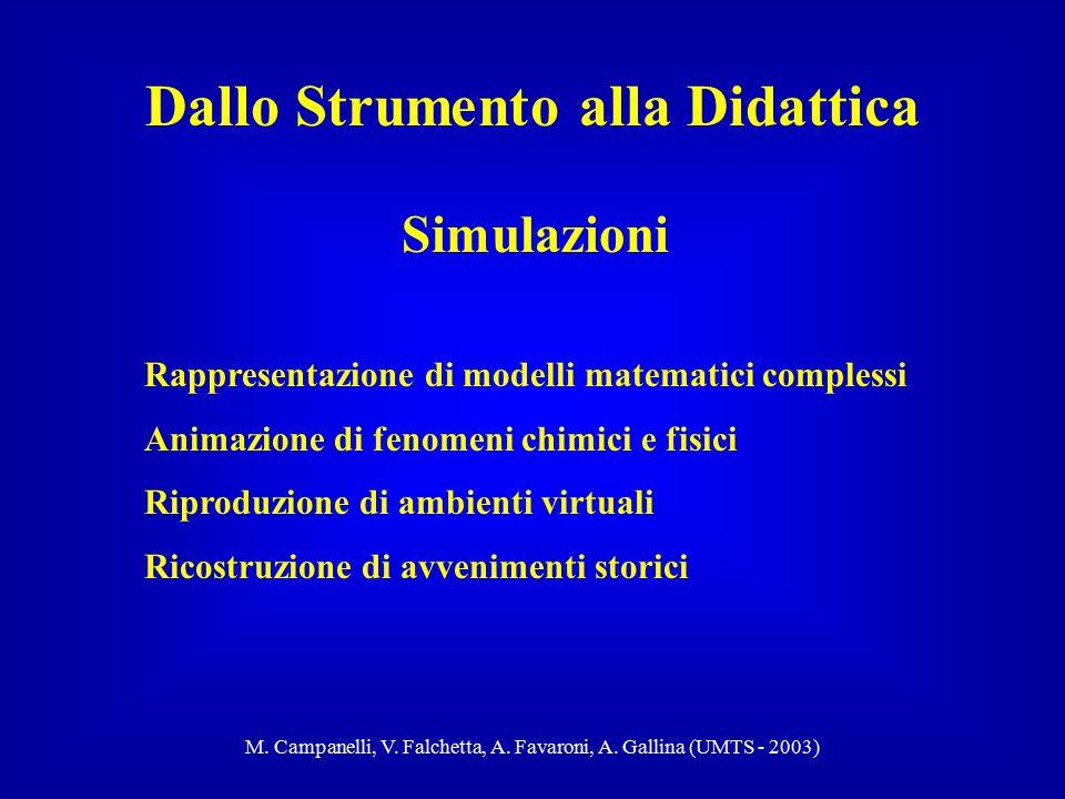 M. Campanelli, V. Falchetta, A. Favaroni, A. Gallina (UMTS - 2003) Dallo Strumento alla Didattica Simulazioni Rappresentazione di modelli matematici c