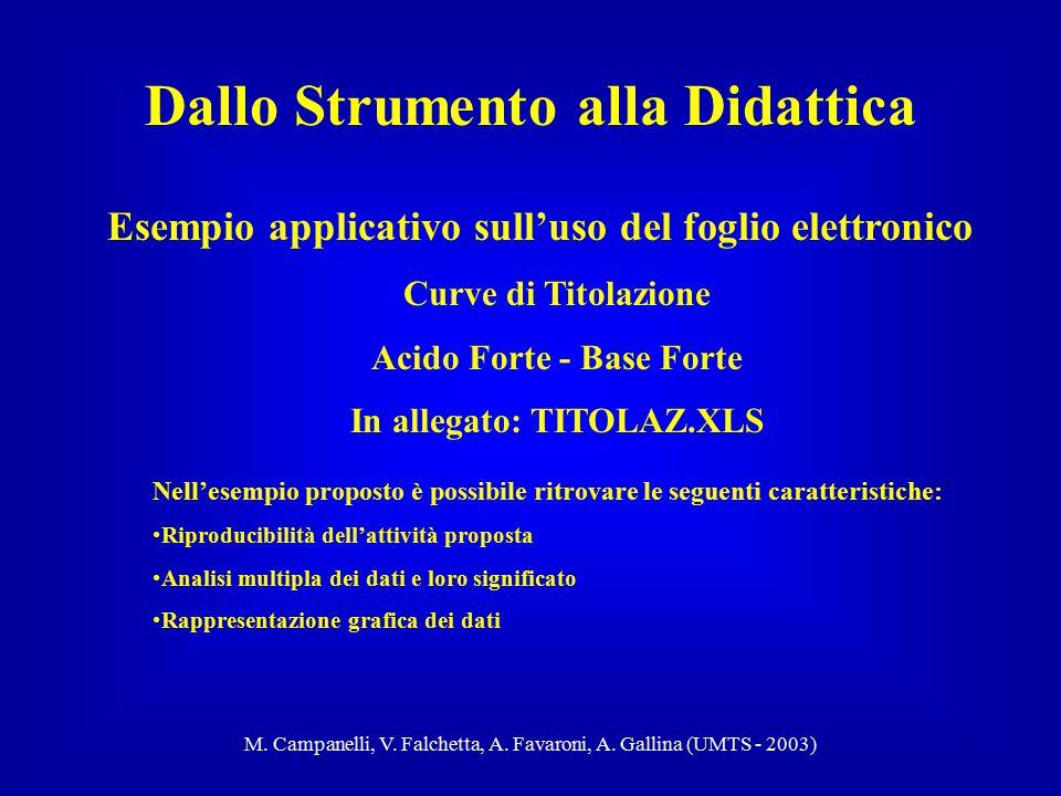 M. Campanelli, V. Falchetta, A. Favaroni, A. Gallina (UMTS - 2003) Dallo Strumento alla Didattica Esempio applicativo sull'uso del foglio elettronico
