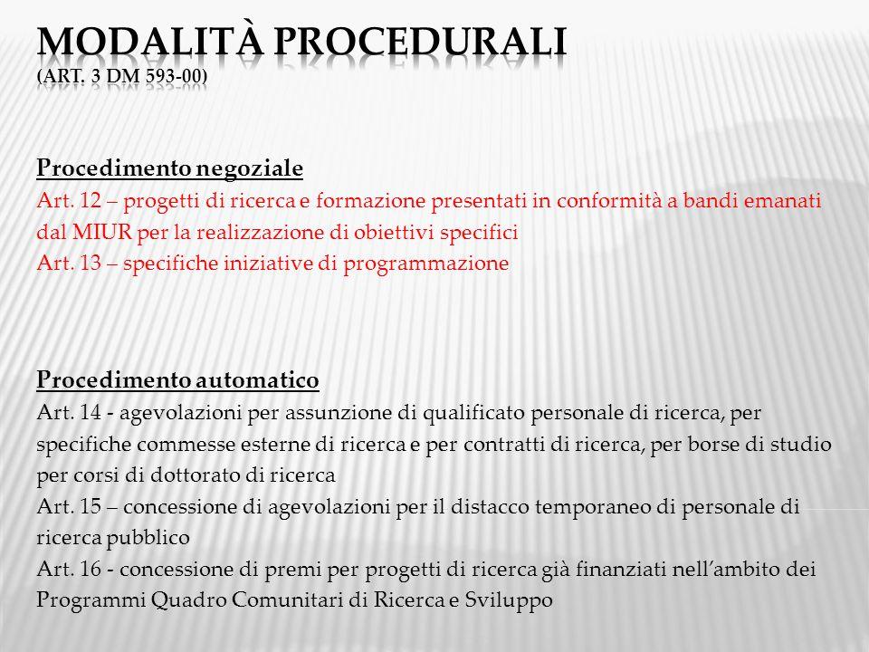 Articolo 5 – progetti autonomamente presentati per la realizzazione di attività di ricerca in ambito nazionale Definisce soggetti ammissibili, modalità di presentazione delle domande, costi ammissibili, intensità di aiuto, iter per la valutazione delle proposte