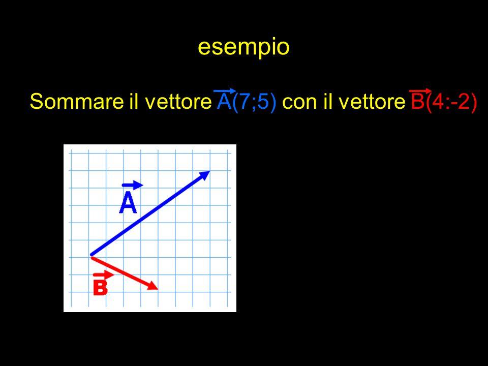 esempio Sommare il vettore A(7;5) con il vettore B(4:-2)