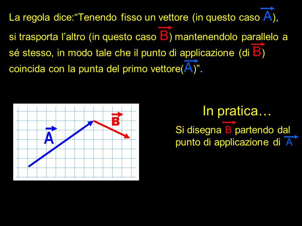 Il vettore risultante La regola dice: Il vettore somma(RISULTANTE) è il vettore che congiunge la coda del primo vettore(A) con la punta del secondo(B) .