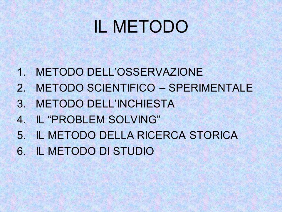 IL METODO 1.METODO DELL'OSSERVAZIONE 2.METODO SCIENTIFICO – SPERIMENTALE 3.METODO DELL'INCHIESTA 4.IL PROBLEM SOLVING 5.IL METODO DELLA RICERCA STORICA 6.IL METODO DI STUDIO