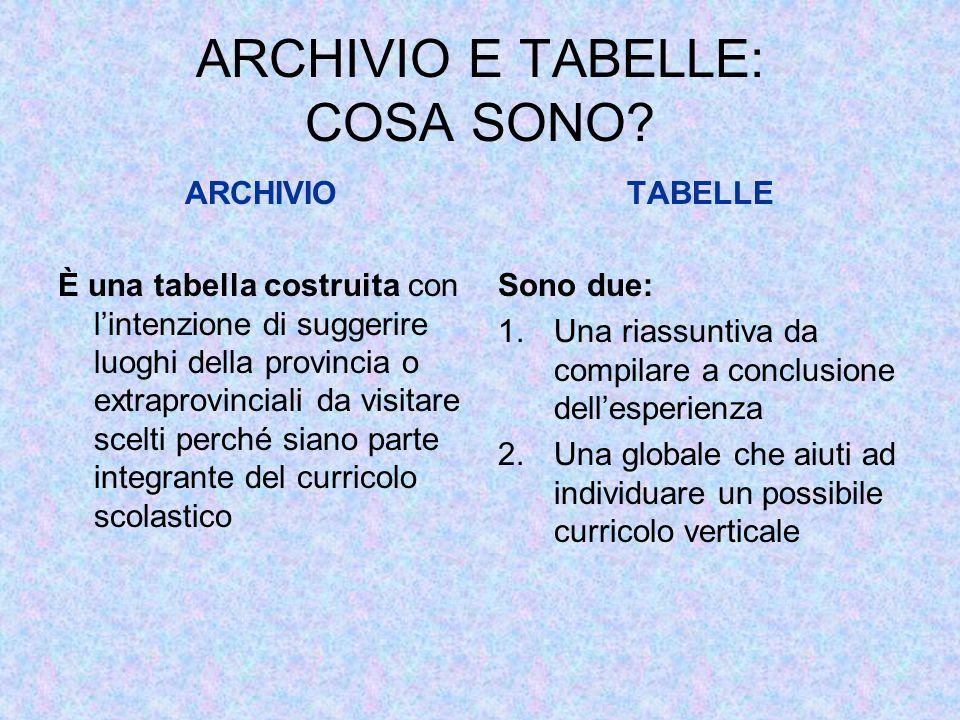 ARCHIVIO E TABELLE: COSA SONO.