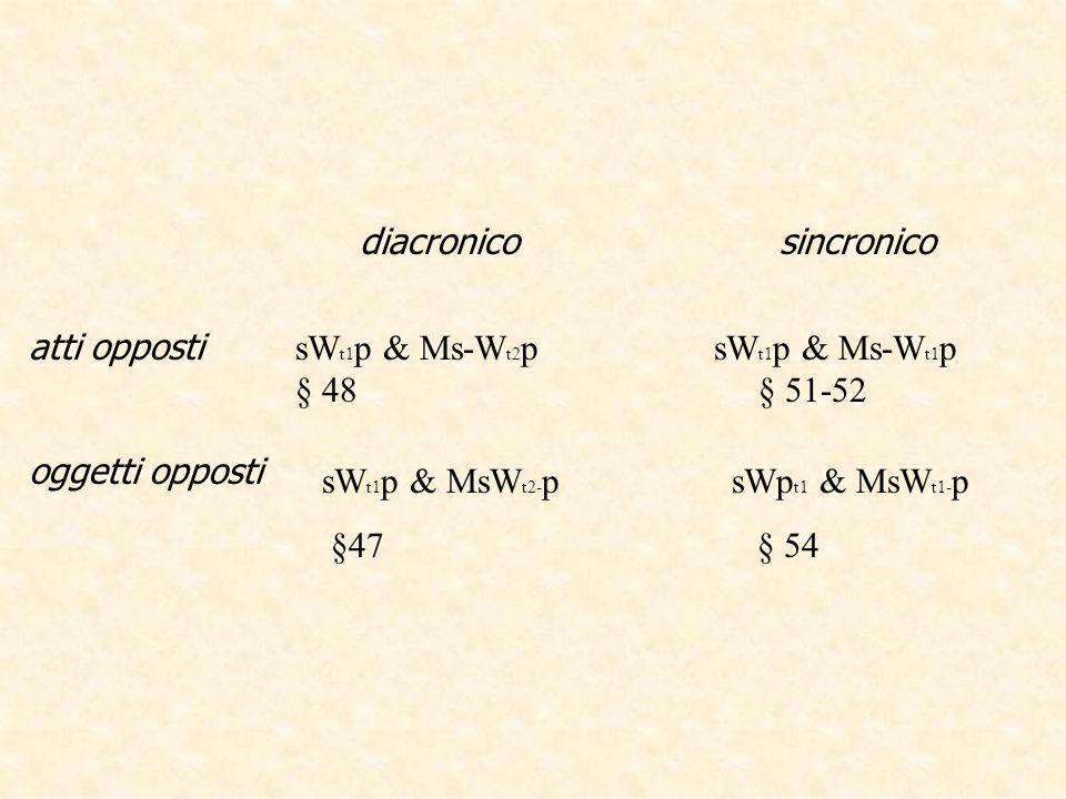 diacronico sincronico atti opposti oggetti opposti sW t1 p & Ms-W t2 p sW t1 p & Ms-W t1 p § 48 § 51-52 sW t1 p & MsW t2- p sWp t1 & MsW t1- p §47 § 5
