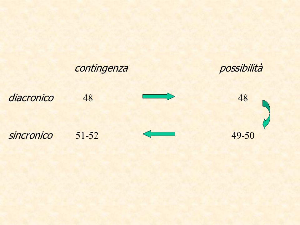 contingenza possibilità diacronico sincronico 48 48 51-52 49-50