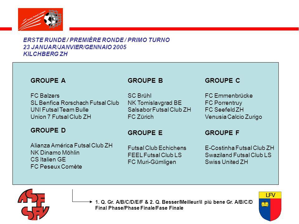 ERSTE RUNDE / PREMIÈRE RONDE / PRIMO TURNO 23 JANUAR/JANVIER/GENNAIO 2005 KILCHBERG ZH GROUPE A FC Balzers SL Benfica Rorschach Futsal Club UNI Futsal