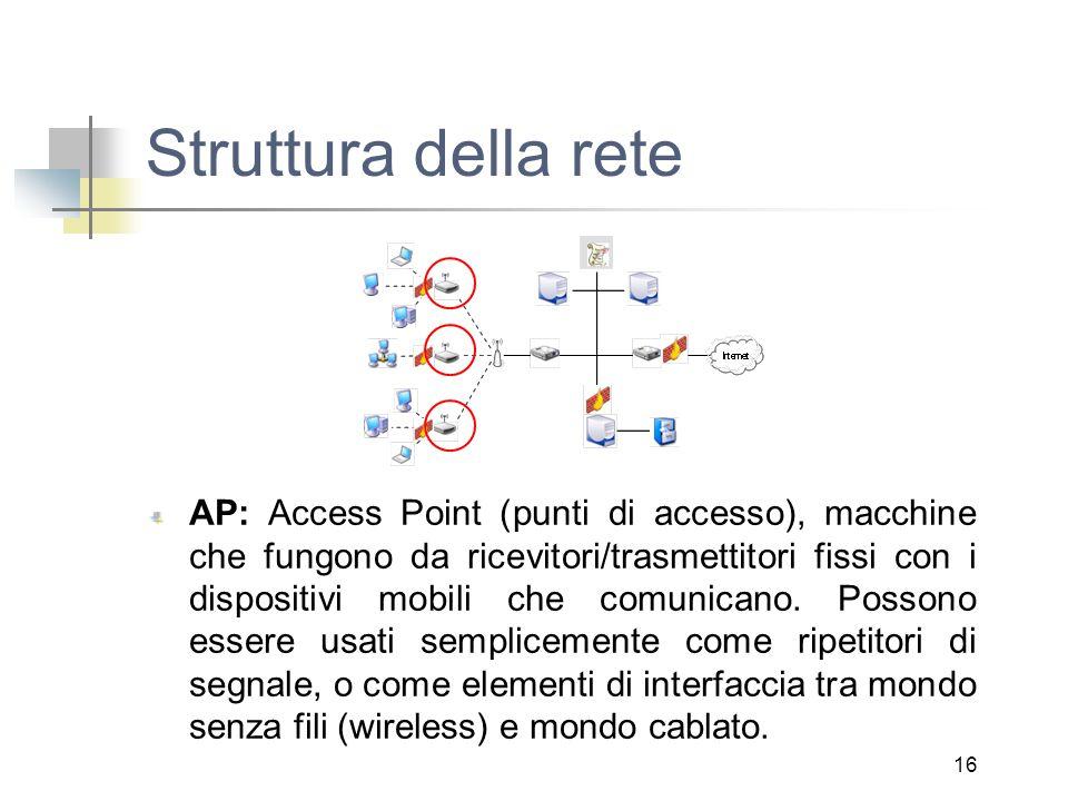 16 Struttura della rete AP: Access Point (punti di accesso), macchine che fungono da ricevitori/trasmettitori fissi con i dispositivi mobili che comun