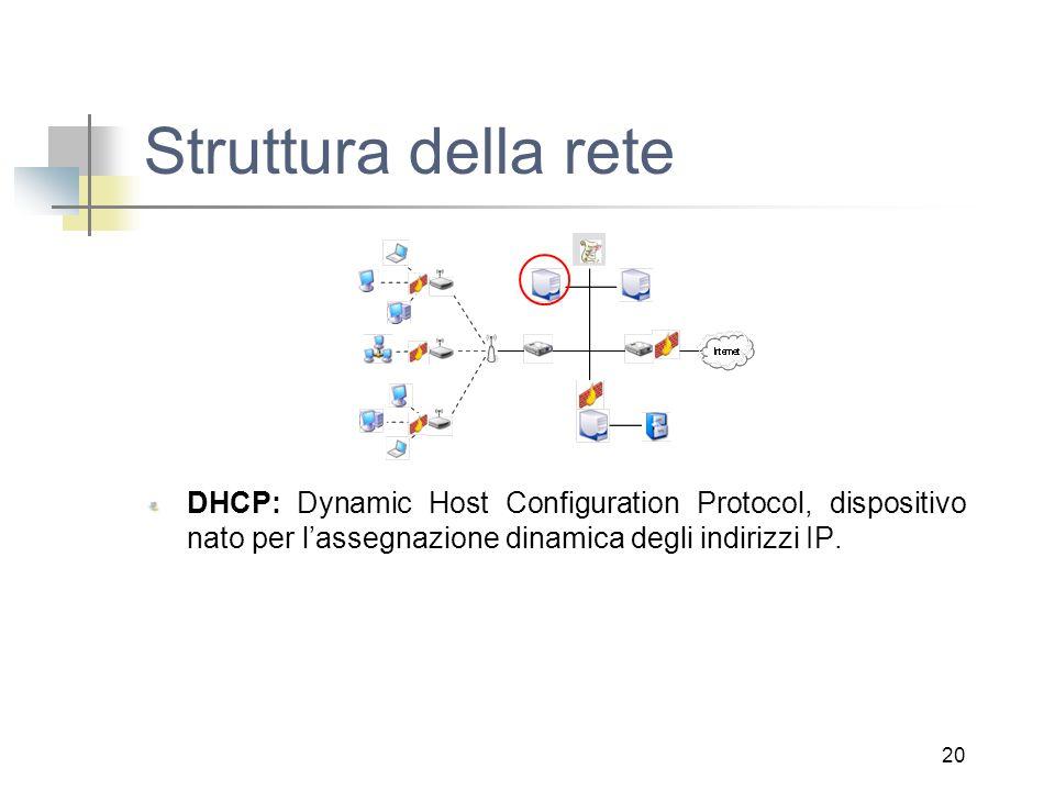 20 Struttura della rete DHCP: Dynamic Host Configuration Protocol, dispositivo nato per l'assegnazione dinamica degli indirizzi IP.