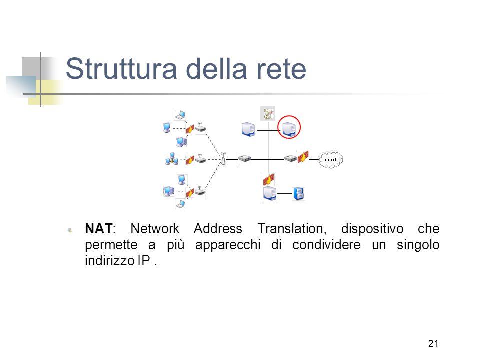 21 Struttura della rete NAT: Network Address Translation, dispositivo che permette a più apparecchi di condividere un singolo indirizzo IP.