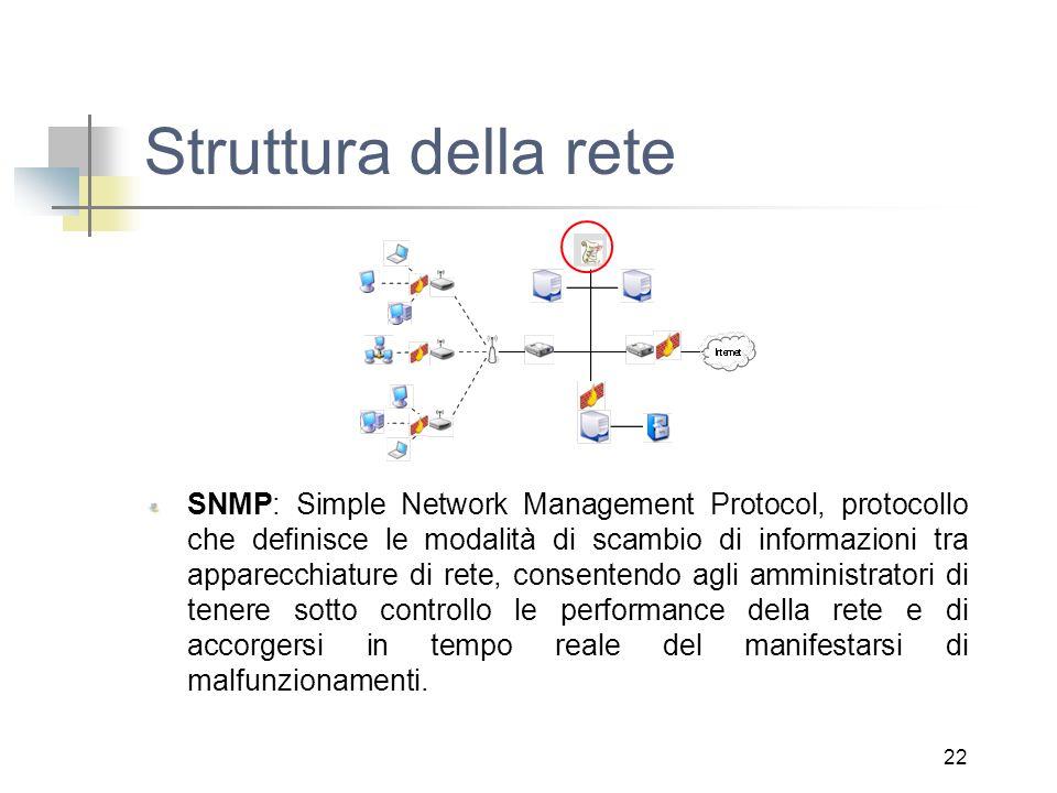 22 Struttura della rete SNMP: Simple Network Management Protocol, protocollo che definisce le modalità di scambio di informazioni tra apparecchiature di rete, consentendo agli amministratori di tenere sotto controllo le performance della rete e di accorgersi in tempo reale del manifestarsi di malfunzionamenti.