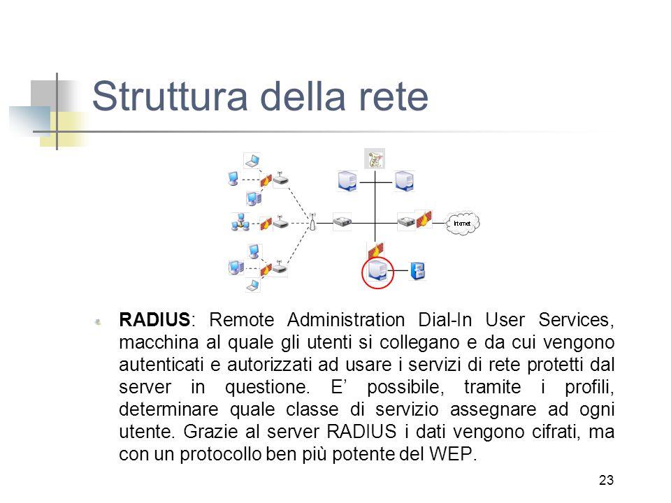 23 Struttura della rete RADIUS: Remote Administration Dial-In User Services, macchina al quale gli utenti si collegano e da cui vengono autenticati e autorizzati ad usare i servizi di rete protetti dal server in questione.
