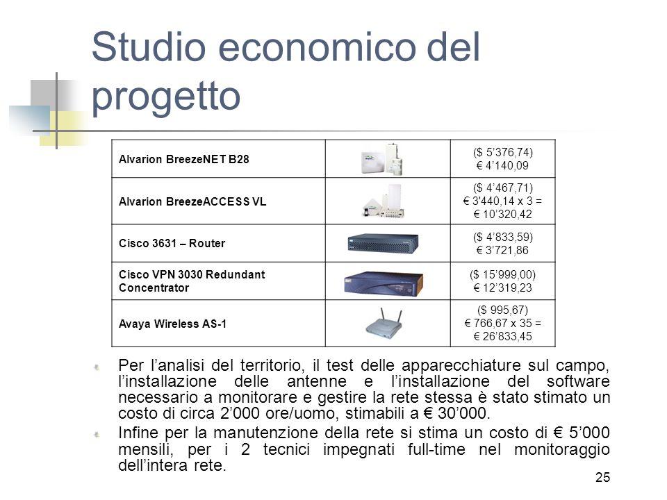 25 Studio economico del progetto Per l'analisi del territorio, il test delle apparecchiature sul campo, l'installazione delle antenne e l'installazion