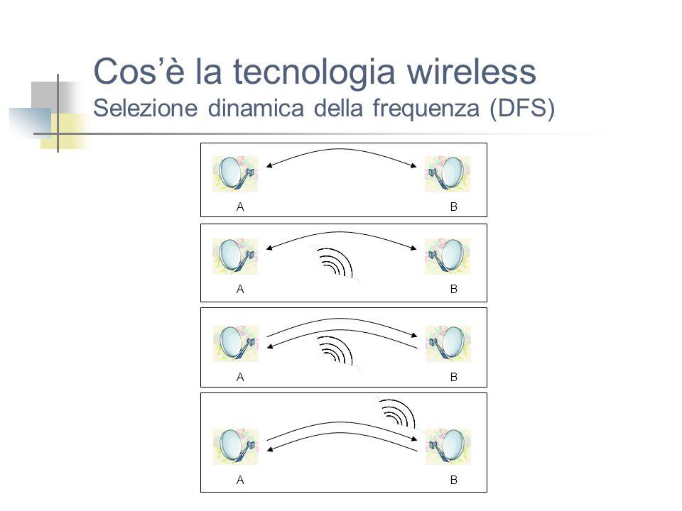 7 Cos'è la tecnologia wireless Selezione dinamica della frequenza (DFS) AB AB AB AB