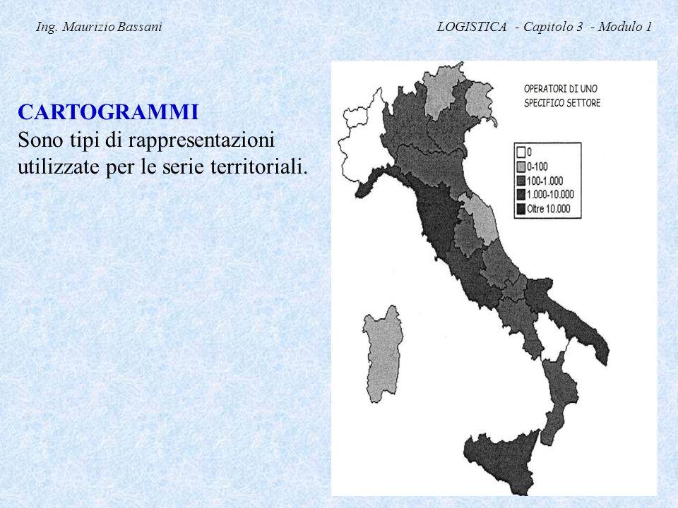 Ing. Maurizio Bassani LOGISTICA - Capitolo 3 - Modulo 1 CARTOGRAMMI Sono tipi di rappresentazioni utilizzate per le serie territoriali.