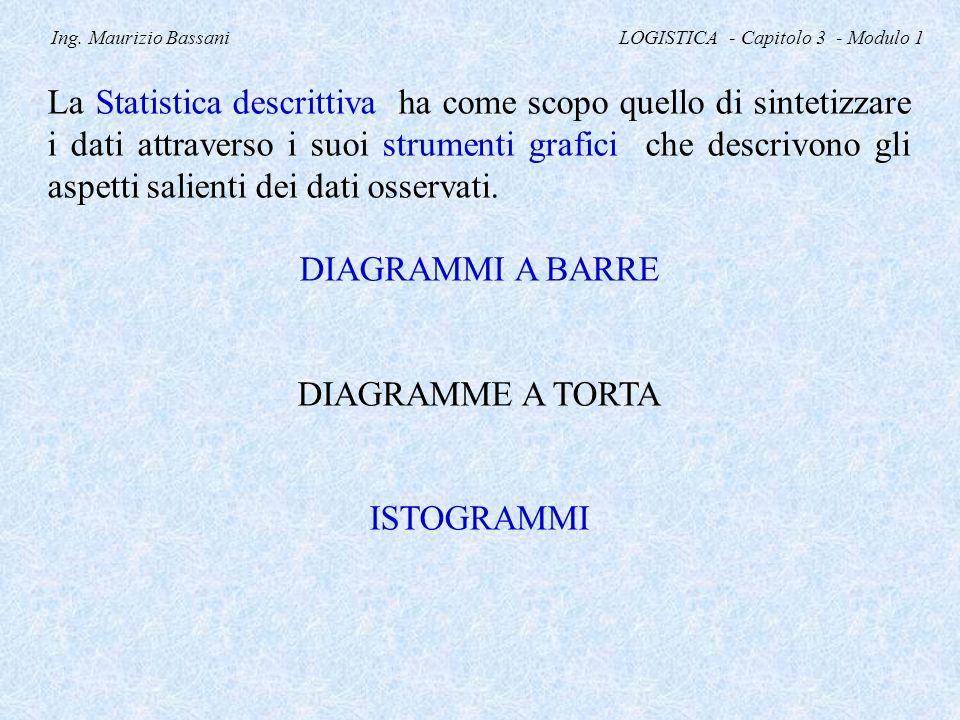 Ing. Maurizio Bassani LOGISTICA - Capitolo 3 - Modulo 1 La Statistica descrittiva ha come scopo quello di sintetizzare i dati attraverso i suoi strume