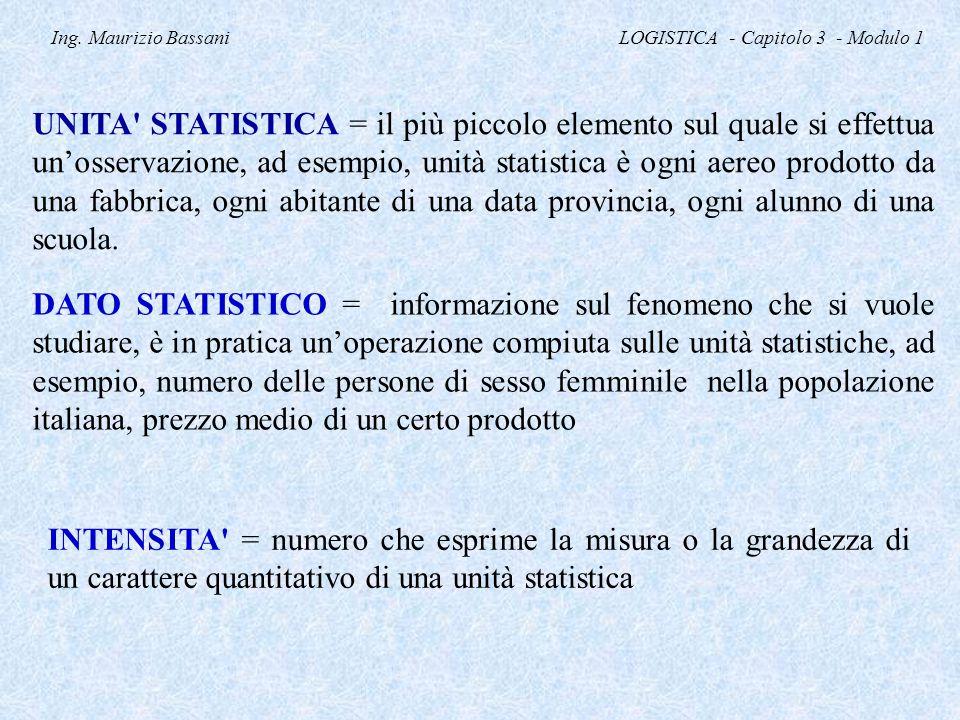 Ing. Maurizio Bassani LOGISTICA - Capitolo 3 - Modulo 1 UNITA' STATISTICA = il più piccolo elemento sul quale si effettua un'osservazione, ad esempio,
