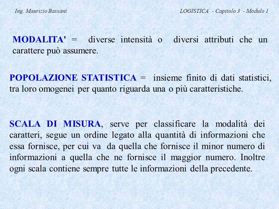 Ing. Maurizio Bassani LOGISTICA - Capitolo 3 - Modulo 1 MODALITA' = diverse intensità o diversi attributi che un carattere può assumere. POPOLAZIONE S