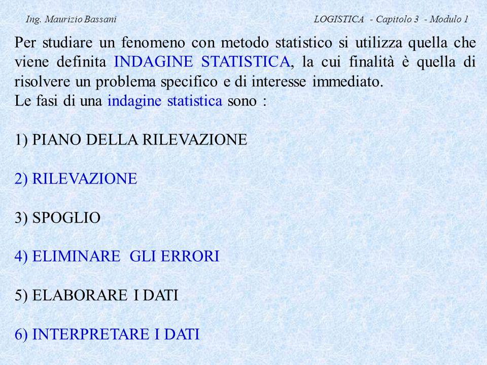 Ing. Maurizio Bassani LOGISTICA - Capitolo 3 - Modulo 1 Per studiare un fenomeno con metodo statistico si utilizza quella che viene definita INDAGINE