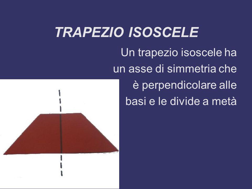 RETTANGOLO Un rettangolo ha due assi di simmetria che sono i due assi mediani