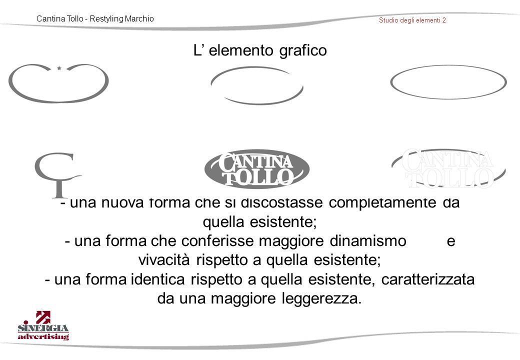 Cantina Tollo - Restyling Marchio Studio degli elementi 2 L' elemento grafico - una nuova forma che si discostasse completamente da quella esistente; - una forma che conferisse maggiore dinamismo e vivacità rispetto a quella esistente; - una forma identica rispetto a quella esistente, caratterizzata da una maggiore leggerezza.