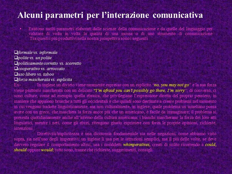 Alcuni parametri per l'interazione comunicativa Esistono molti parametri elaborati dalle scienze della comunicazione e da quelle del linguaggio per va