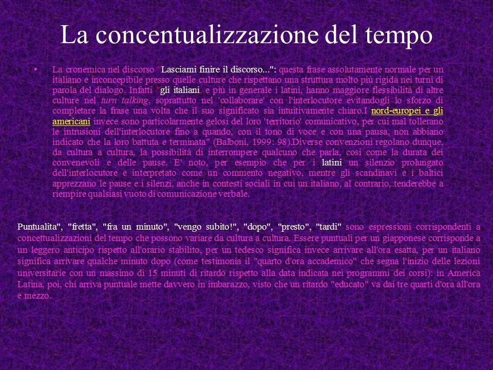 La concentualizzazione del tempo La cronemica nel discorso