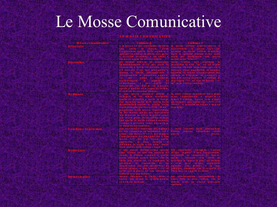 Le Mosse Comunicative