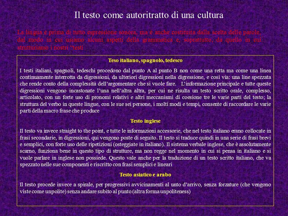Teso italiano, spagnolo, tedesco I testi italiani, spagnoli, tedeschi procedono dal punto A al punto B non come una retta ma come una linea continuame