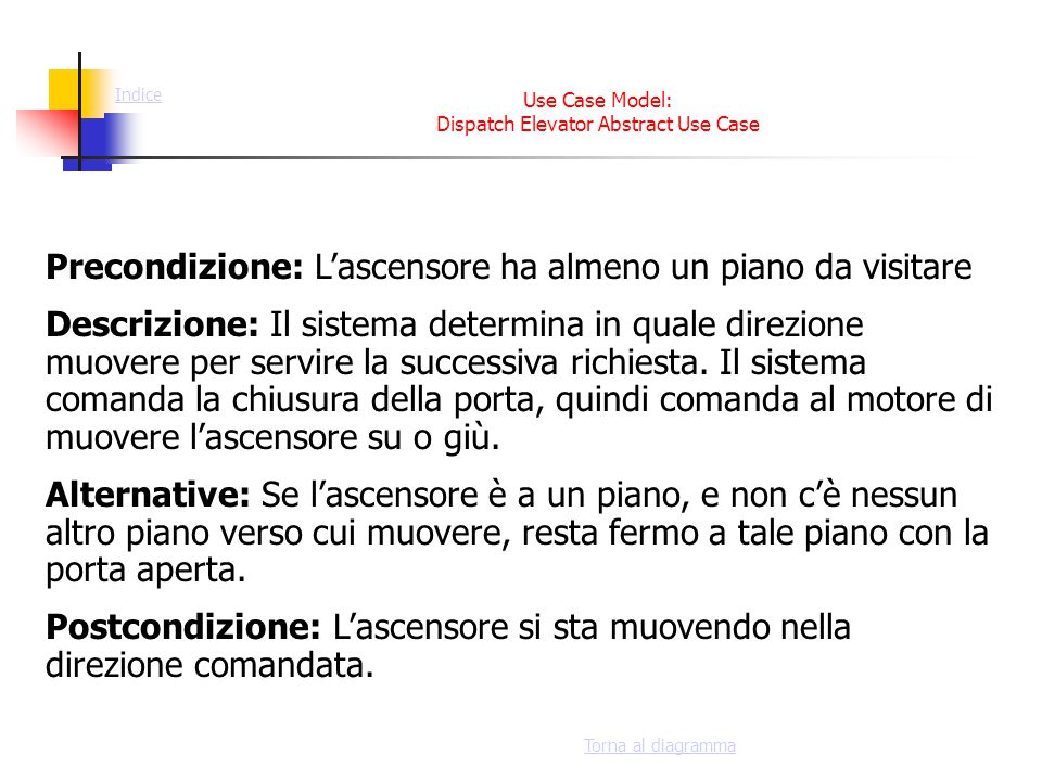 Use Case Model: Dispatch Elevator Abstract Use Case Precondizione: L'ascensore ha almeno un piano da visitare Descrizione: Il sistema determina in qua