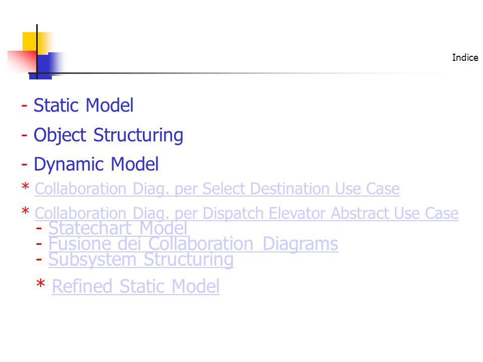 Dynamic Model: Collaboration Diagram per Dispatch Elevator Abstract Use Case Note: i messaggi Up o Down possono arrivare a Elevator Control da diverse origini, che verranno indicate con source object (considerabile come parametro di input al collaboration model).